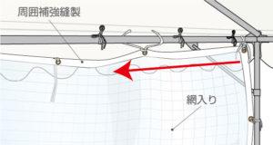 ワンタッチテントの周囲幕の結び方