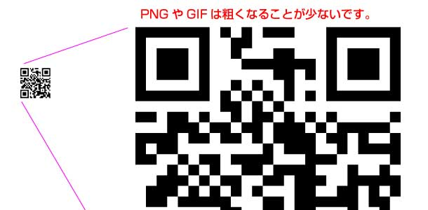 QRコードPNGファイル